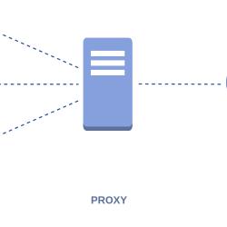proxy online